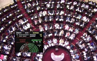 Se aprobó la medida con 131 votos a favor y 71 en contra.