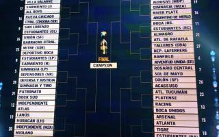 Sorteo 32avos de final de la Copa Argentina: Equipos bonaerenses con rivales definidos