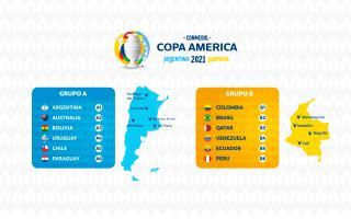 El deporte y el coronavirus: Fernández confirmó la Copa América y vacunarán a la delegación olímpica argentina