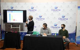 El distrito de Olavarría en Fase 3