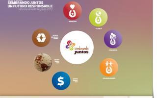 Sembrando Juntos es la nueva aplicación que brinda Grupo Bimbo como parte de sus planes de RSE