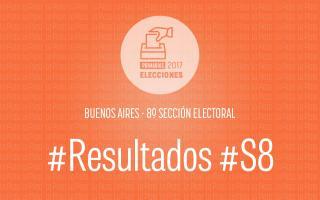Cambiemos consolidó su fuerza electoral en La Plata.