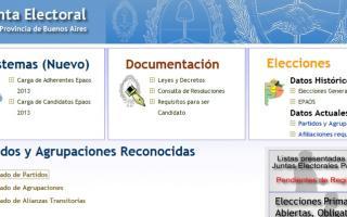 La Junta Electoral publicó las listas oficializadas en la provincia de Buenos Aires.