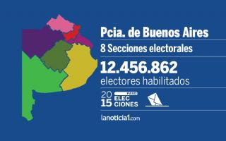 La provincia de Buenos Aires, la de mayor peso electoral en el país.
