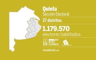 La quinta sección se ubica en 3º lugar en cantidad de votantes.