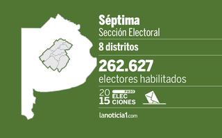 La séptima sección es la de menor cantidad de votantes en toda la provincia.