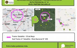 Licitaron obras en las Rutas Provinciales 51 y 65 que beneficia a 9 de Julio, Bolívar, Tapalqué, Azul y Saladillo