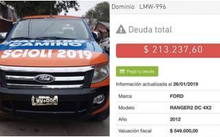 Scioli hizo campaña con un auto que debía más de 200 mil en impuestos
