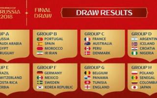 Los grupos del Mundial de Rusia 2018. Foto: FIFA.