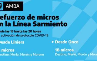 Protocolo Covid-19 en el Tren Sarmiento: Hay demoras y saldrán micros de apoyo