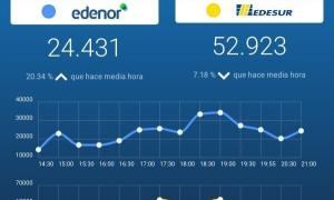 Datos del ENRE.