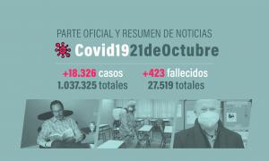 El coronavirus no da tregua y alcanzón más de 18 mil contagios en un solo día.