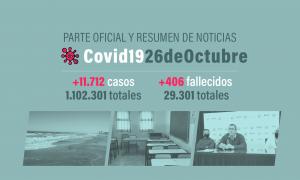 29.301 muertos por Covid en Argetia.