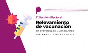 Vacunación en la tercera sección electoral