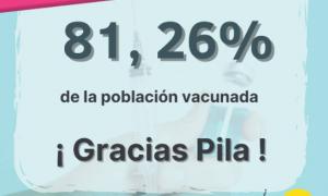 Vacunación Covid: Pila superó el 80% de vacunados entre inscriptos