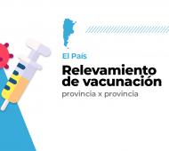 La Provincia de Buenos Aires alcanza el 53,74%