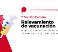 Vacunación en la primera sección electoral