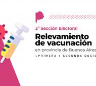 Vacunación en la segunda sección electoral